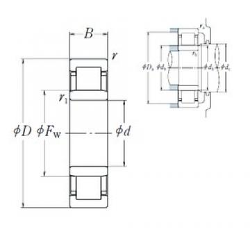 NSK NU1068 cylindrical roller bearings